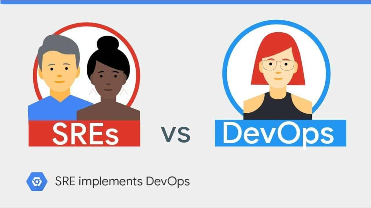 Abbildung 3: Site Reliability Engineering  vs. DevOps